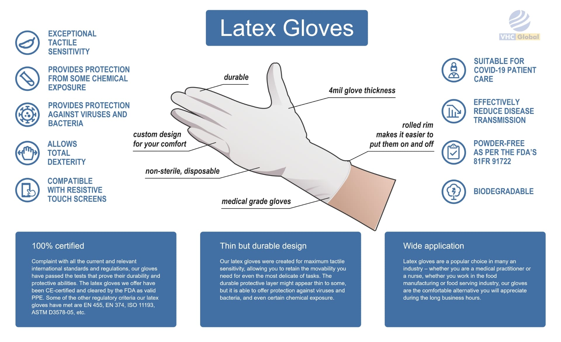 Latex gloves infographic. Everything you need to know about Latex Gloves. EXCEPTIONAL TACTILE SENSITIVITY, PROVIDES PROTECTION FROM SOME CHEMICAL EXPOSURE, PROVIDES PROTECTION AGAINST VIRUSES AND BACTERIA, ALLOWS TOTAL DEXTERITY, COMPATIBLE WITH RESISTIVE TOUCH SCREENS, durable, 4mil glove thickness, rolled rim makes it easier to put them on and off, non-sterile, disposable, 100% certified, SUITABLE FOR COVID-19 PATIENT CARE, EFFECTIVELY REDUCE DISEASE TRANSMISSION, POWDER-FREE AS PER THE FDA'S 81FR 91722, BIODEGRADABLE